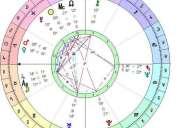 Carta astral y numerológica