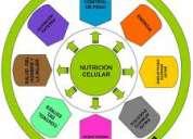nutricion celular para control de peso
